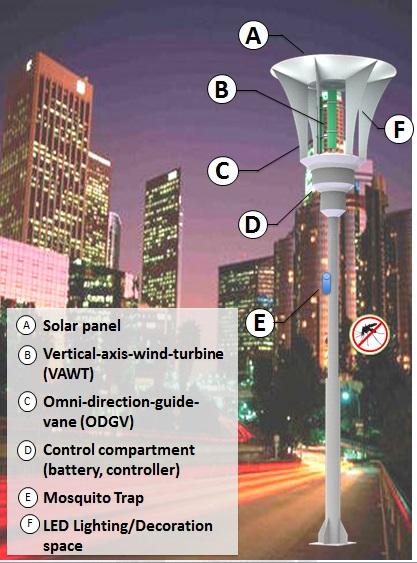Lámparas atrapa mosquitos contra enfermedades tropicales