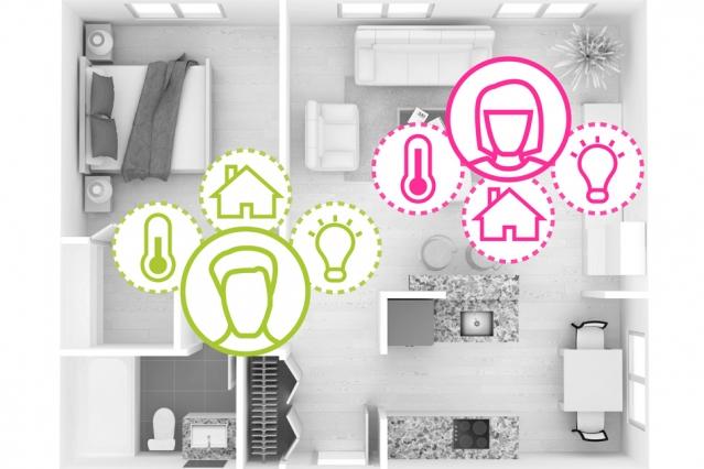 detección de personas en hogar inteligente
