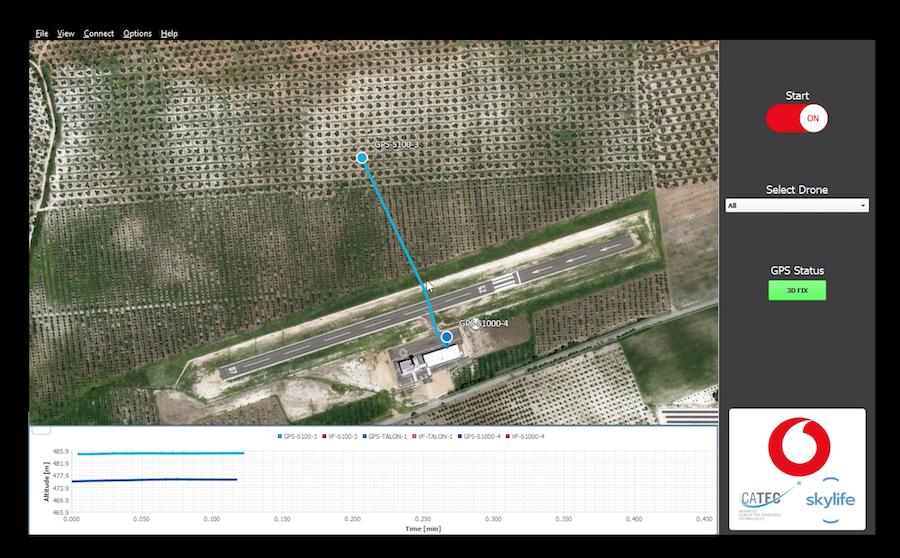 control de vuelo de drones