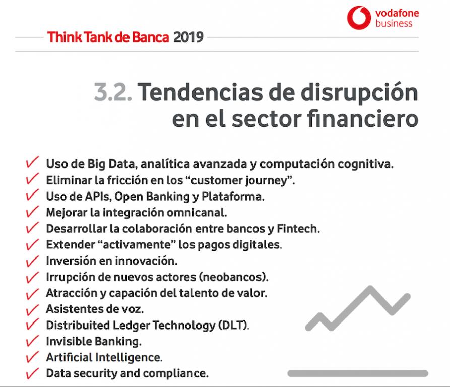 Tendencias disrupción sector financiero Vodafone Lab