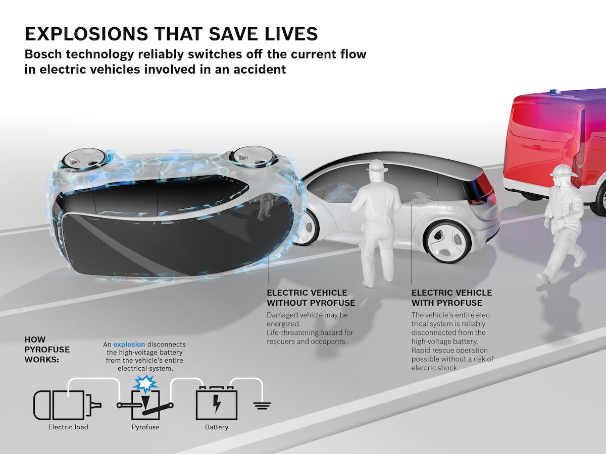 Microchips evitan descargas en accidentes de vehículos eléctricos