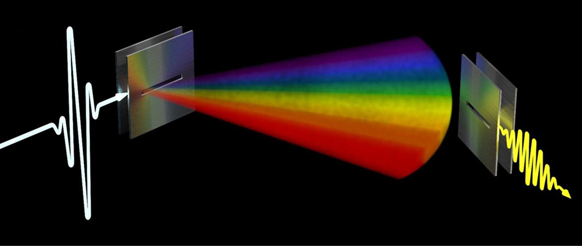 Redes de teraherzios más allá del 5G