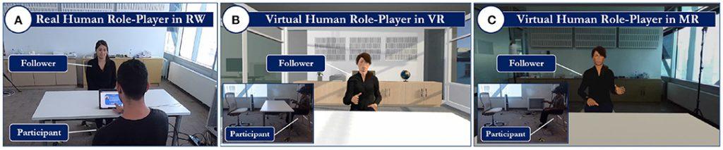Los autores evaluaron la efectividad de los jugadores de roles humanos virtuales para apoyar la práctica de las habilidades de liderazgo en dos entornos generados por computadora: (B) Realidad virtual y (C) Realidad mixta, en comparación con un método tradicional de referencia: (A) Jugadores de rol humanos reales. Crédito: Gonzalo Suárez, Sungchul Jung, Robert W. Lindeman