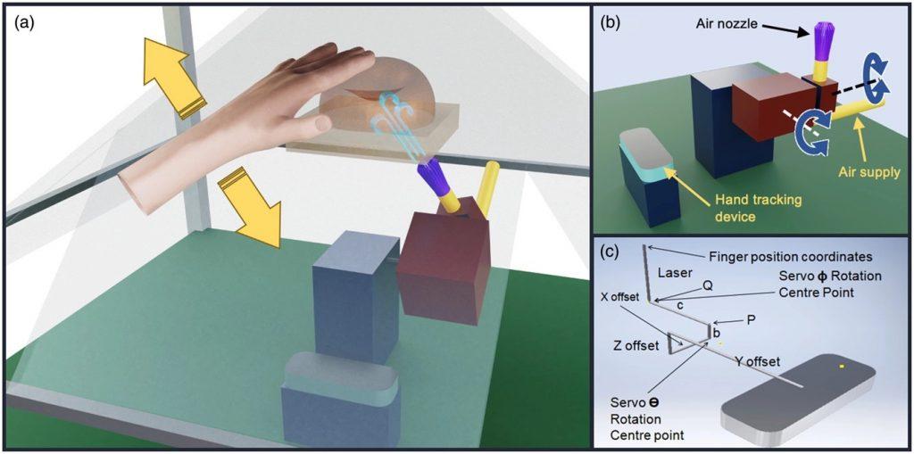Holograma haptico